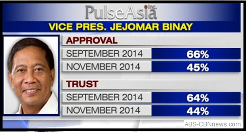 1BinayRatings