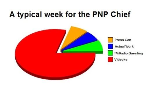 PNP Chief Sked