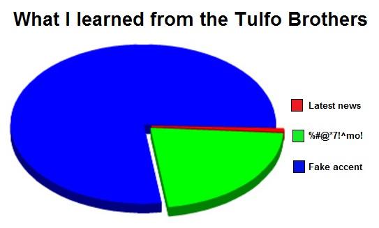 Tulfo